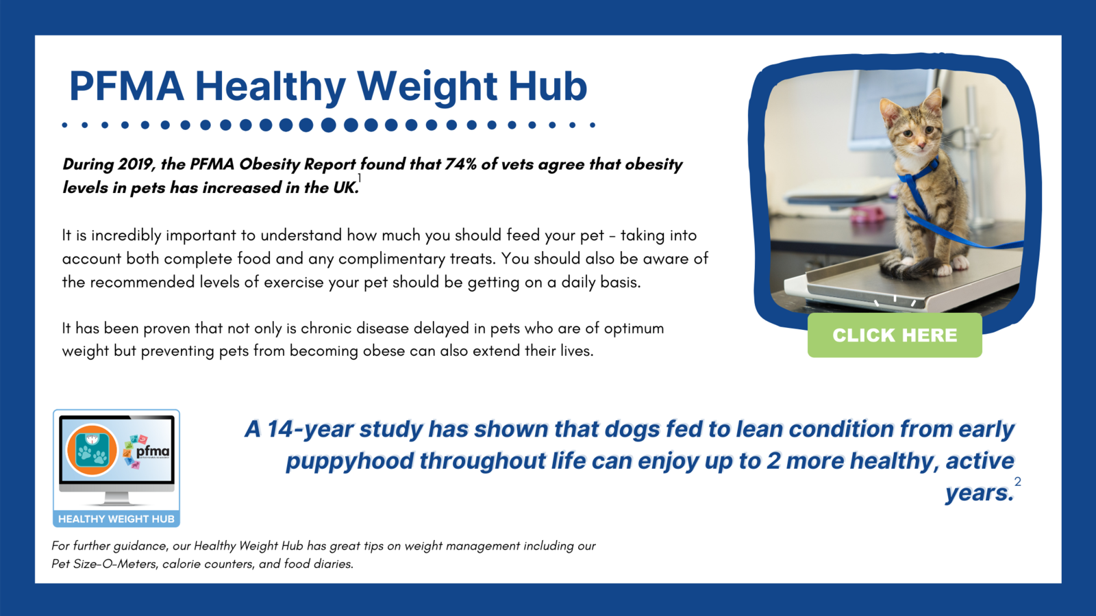 PFMA Healthy Weight Hub.. During 2019, the PFMA Obesity Report found that 74% of vets agree that obesity levels in pets has increased in the UK.  It is incredibly important to understand how much you should feed your pet - taking into account both complete food and any complimentary treats. You should also be aware of the recommended levels of exercise your pet should be getting on a daily basis.  It has been proven that not only is chronic disease delayed in pets who are of optimum weight but preventing pets from becoming obese can also extend their lives. A 14-year study has shown that dogs fed to lean condition from early puppyhood throughout life can enjoy up to 2 more healthy, active years