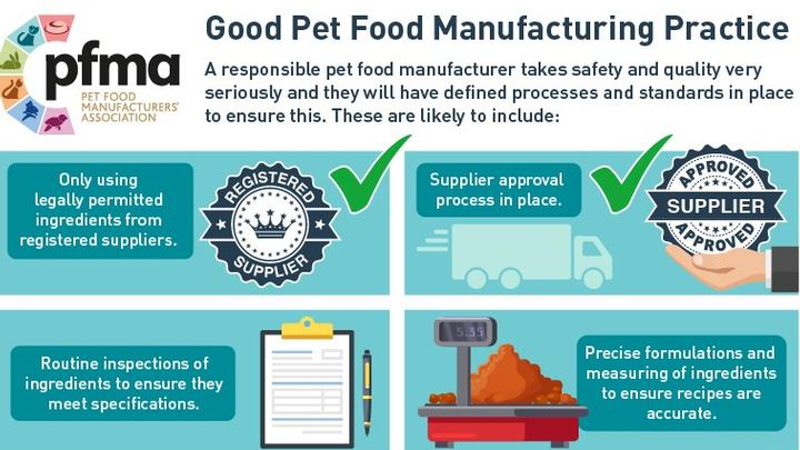 Good Pet Food Manufacturing Process
